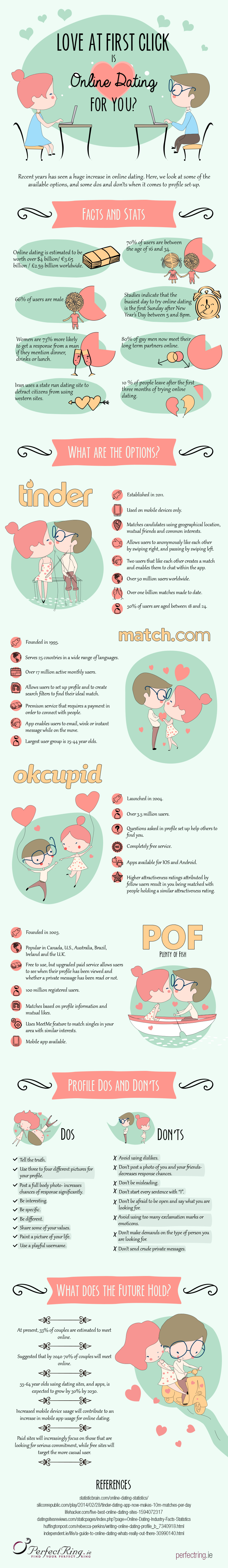 Love at First Click-Is Online Dating for You-Infographic-Perfect Ring